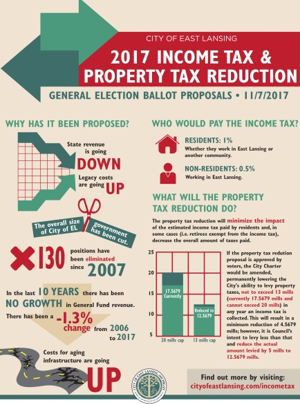 Tax Infographics Handout v2